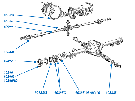 Category Rear Axle Tiger