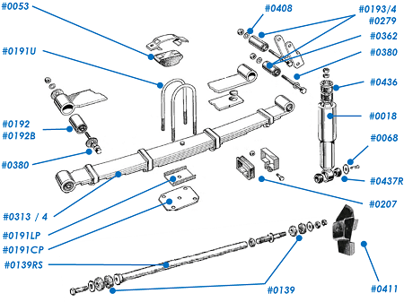 Category Rear Suspension